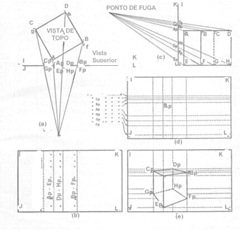 perspectiva-geometrica