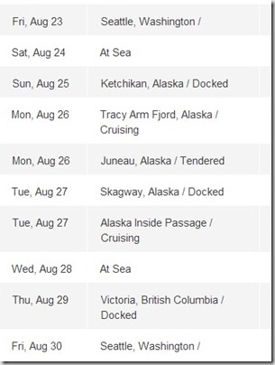 Cruise Itinerary