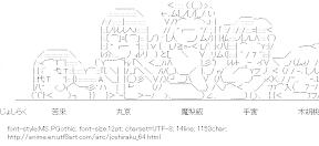 [AA]Kukuru&Gankyo&Mari&Tetora&Kigurumi (Joshiraku)