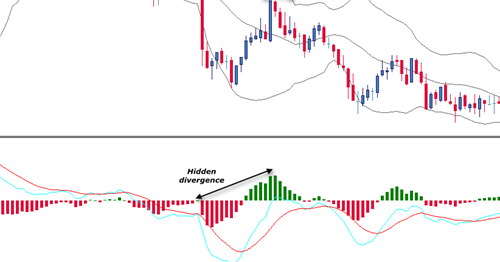 My forex trading experience