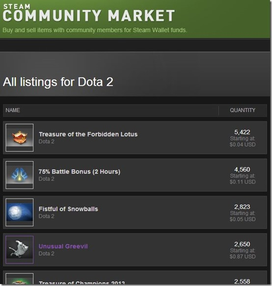 Steam's Community Market for Dota 2