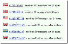 recieve-sms-online