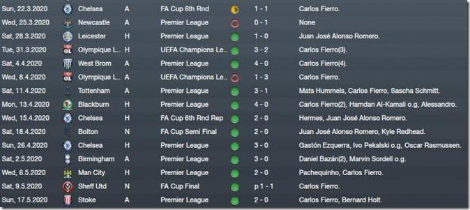 Latest matches