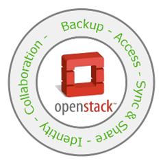 openstack2_256