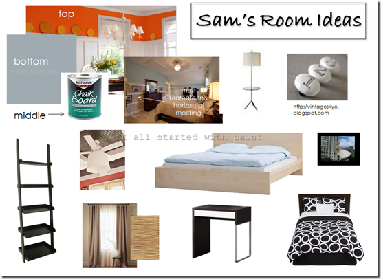 Sam's Room Inspiration Board