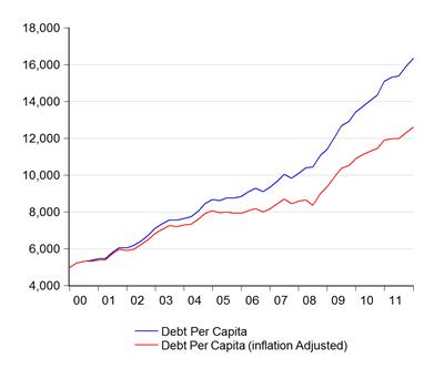 05_debt_cap
