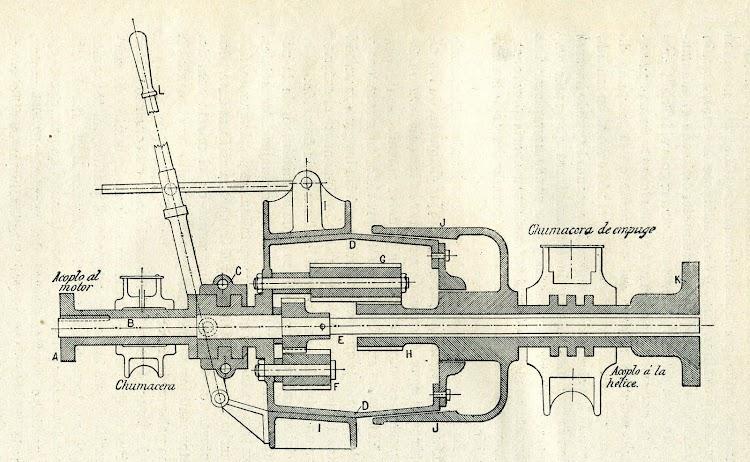 Fig.4. Aparato de cambio de marcha en los botes del GIRALDA. REVISTA GENERAL DE MARINA. Febrero 1908.jpg