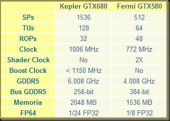 Kepler02