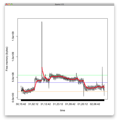 R plot of RHQ metrics