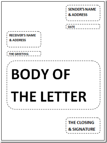 Layout for Business Letters | Literally Communication