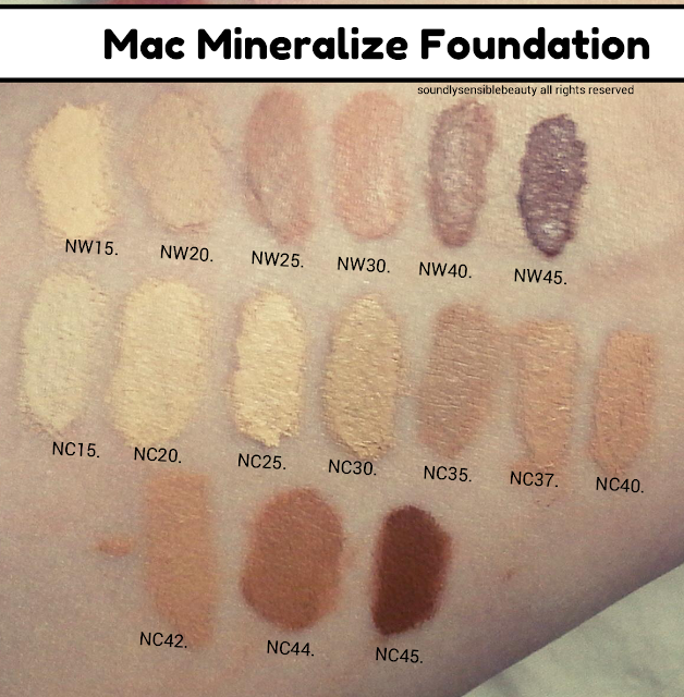 Mac Mineralize Foundation; Review & Swatches of Shades;
