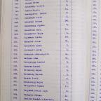 wykaz płatników składki gminy żydowskiej w Staszowie na rok 1930 cz.12.jpg