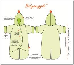 BABYSNUG-SPLIT-LEG-SKETCH