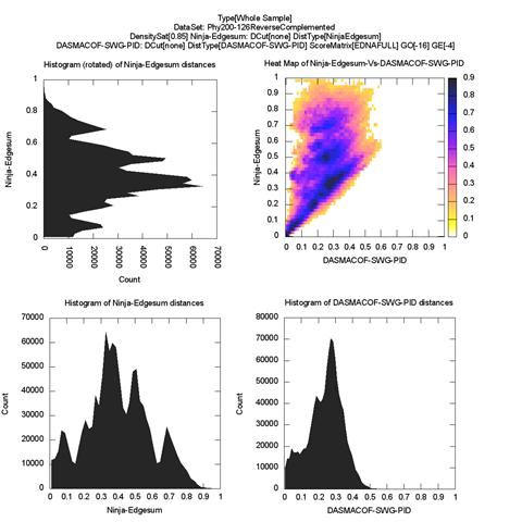 whole-plot-Ninja-Edgesum-Vs-DASMACOF-SWG-PIDDensitySat[0.85]-large