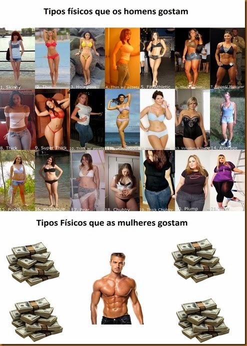 Tipos fisicos