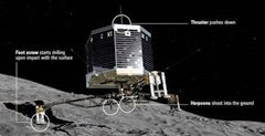 content_small_Rosetta_How_Philae_lands_on_the_comet_1280