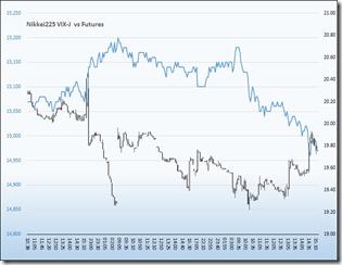 06-09-14-Chart-2