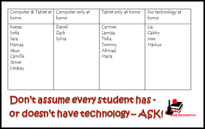 Use this technology survey to know what technology your students have access to.  This information will help you differentiate your homework and better help all of your students.  Raki's Rad Resources