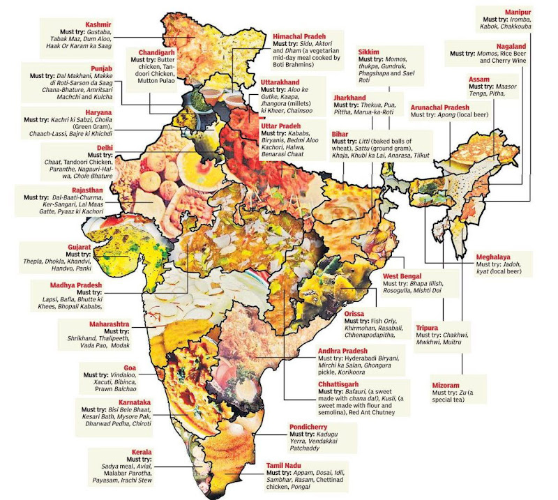 Indian States and their Famous Foods