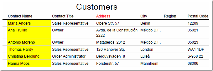 Customers report with yellow highlight on 'Contact Name' column and red text in 'Address' header.