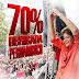 70% dos pernambucanos confiaram seu voto na Dilma