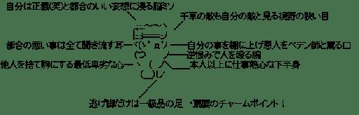 扇要 (コードギアス)