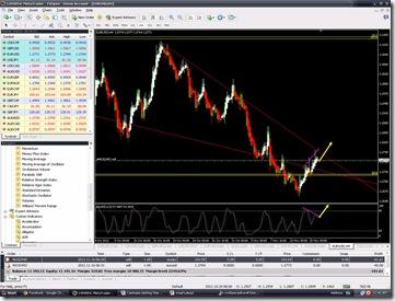 Forex valutaveksling aalborg