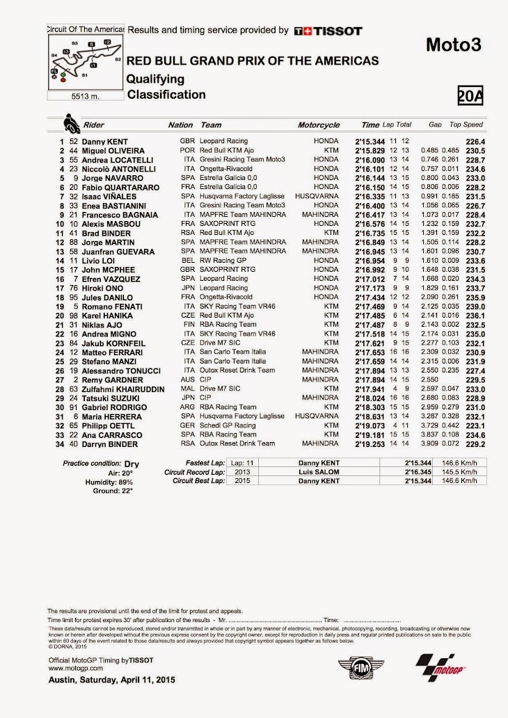 moto3-qp-2015americas.jpg
