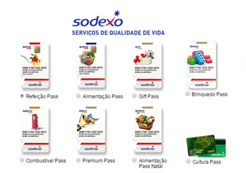sodexo-saldo-consulta-do-cartao-www.meuscartoes