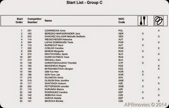 C1_Start_List-page-016