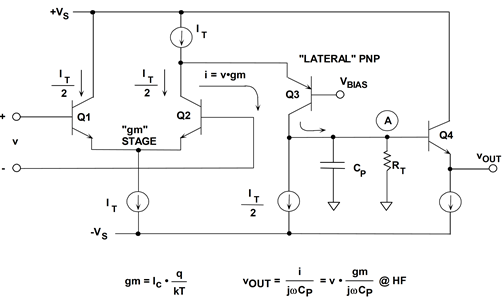 "Voltage feedback (VFB) op amp designed on an ""all NPN"" IC process"