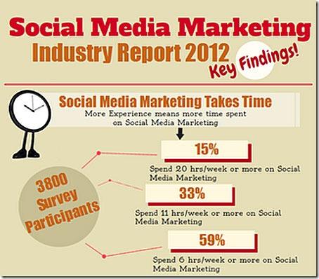 Marketing-en-redes-sociales-en-chimbote-4