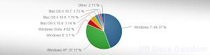 Sistemi Operativi - Giugno 2013