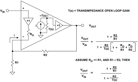Current feedback (CFB) op amp topology