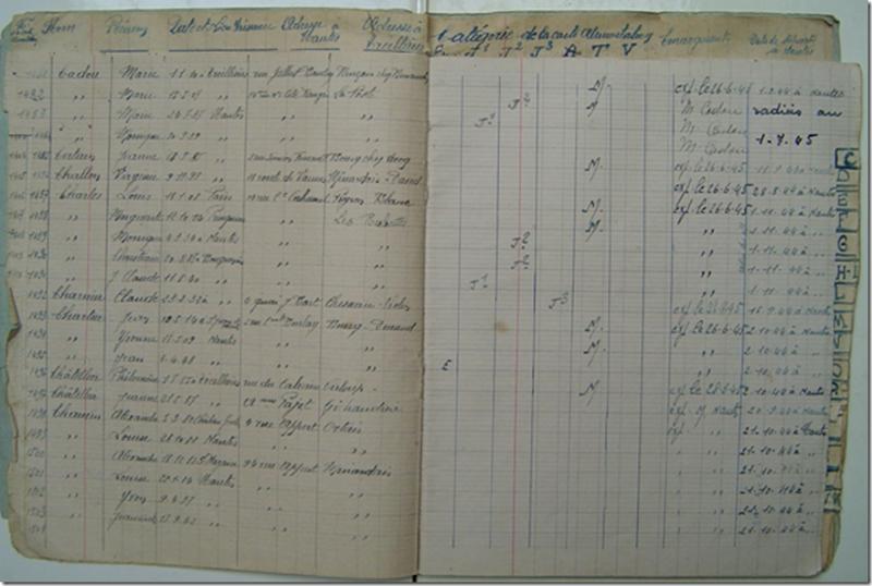 A la mairie, le cahier des réfugiés est tenu avec soin de 1943 à 1945 par une réfugiée