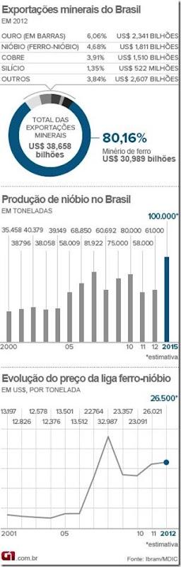 niobio-02