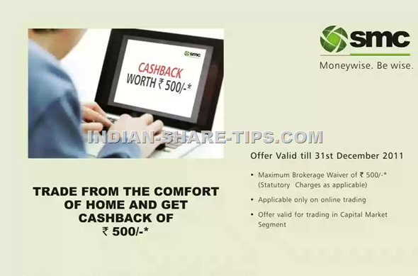 Online trading tips