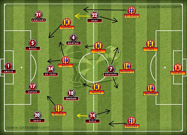 Milan-Barça