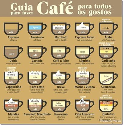 Guia-para-fazer-café
