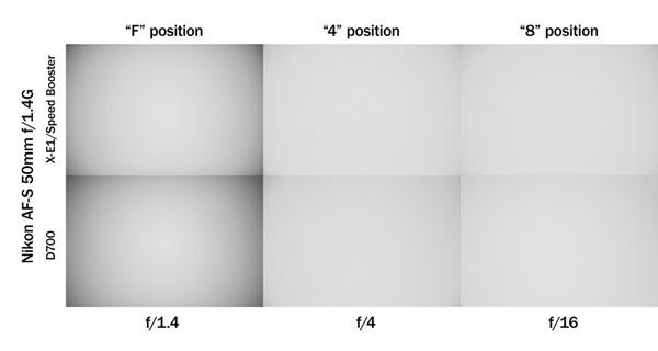 50_1.4G_vignetting_compositeK