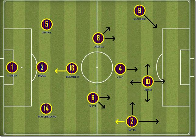 Barça 11-12
