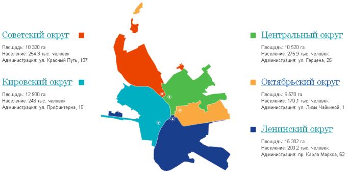 Административные округа города Омска