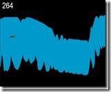 jogo-de-nadar-cavernas