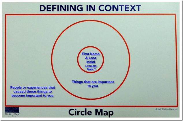 Thinkmap Circle