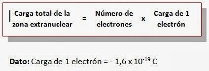 Formula de numero de electrones