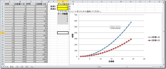 excel_graph_change_list_2item_control