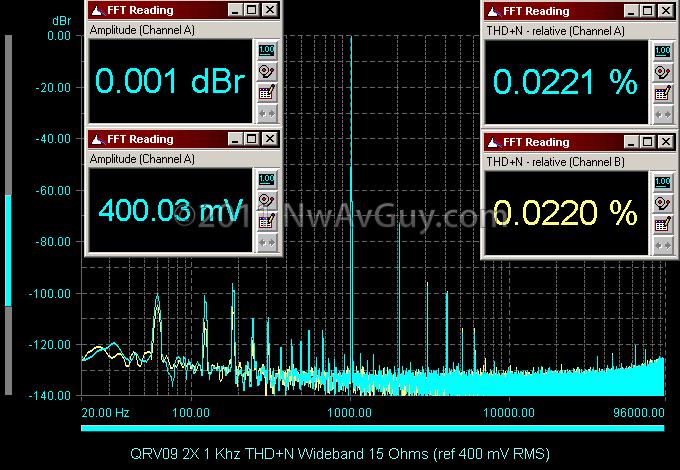 QRV09 2X 1 Khz THD N Wideband 15 Ohms (ref 400 mV RMS)