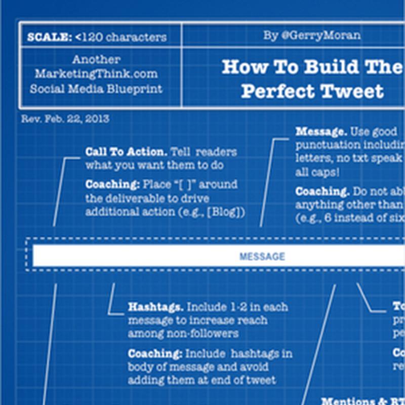 La estructura y consejos para un tuit perfecto