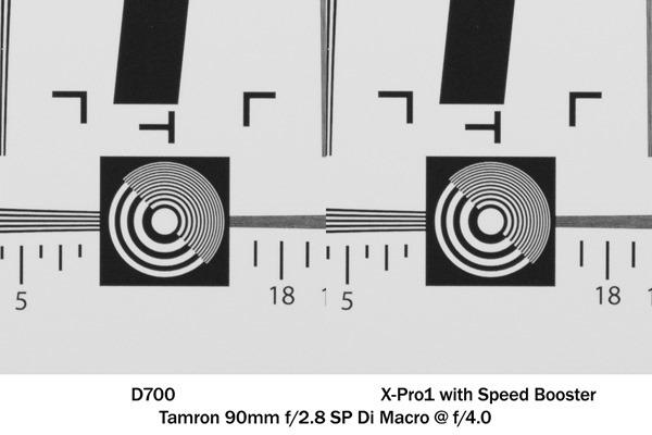 ISO_90_2.8_vsD700_centerK