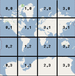 TileCoordinates